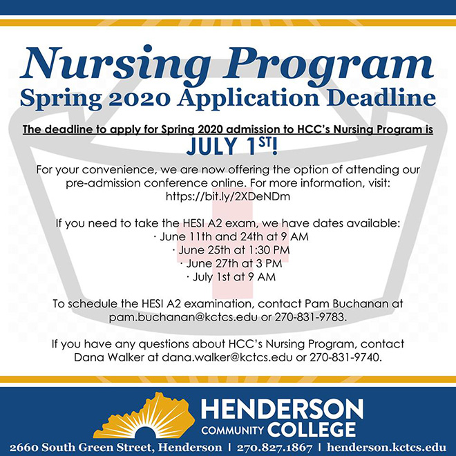 Nursing Application deadline
