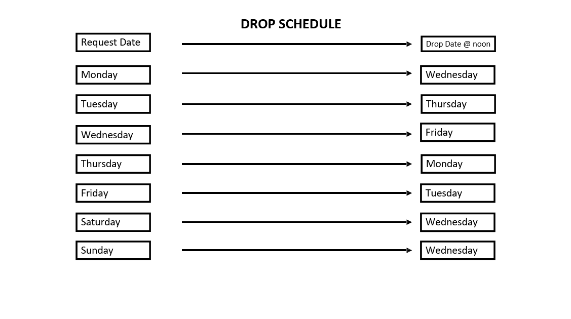 drop schedule image